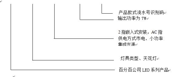 首页 产品中心 led射灯系列 cob铂晶天花灯