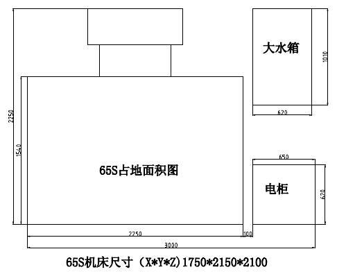 伊阳EFH65S中走丝机床尺寸图.png