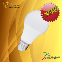LED雷達感應球泡燈