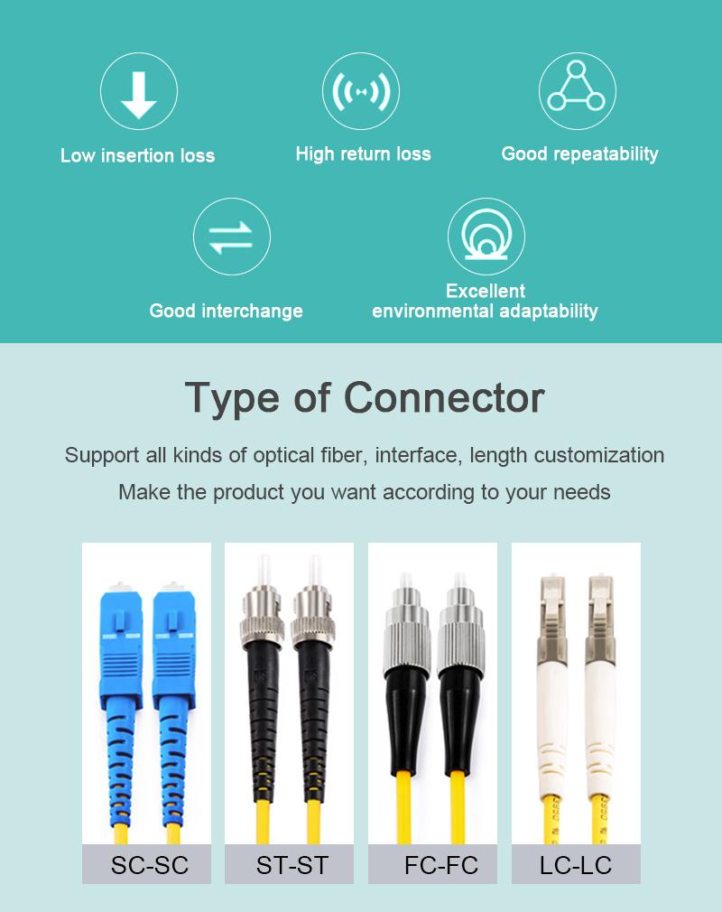 SC-FC单模双芯光纤跳线_02