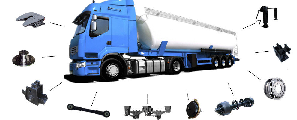 China truck spare part