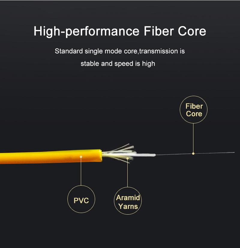 SC-FC单模双芯光纤跳线_04
