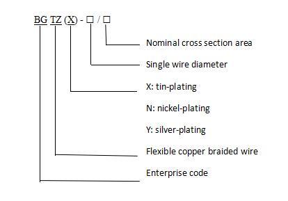 Single wire diameter 005mm awg 44 chinamanufacturersupplier 123 keyboard keysfo Gallery