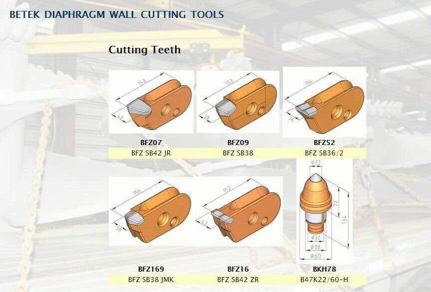Cutting Teeth