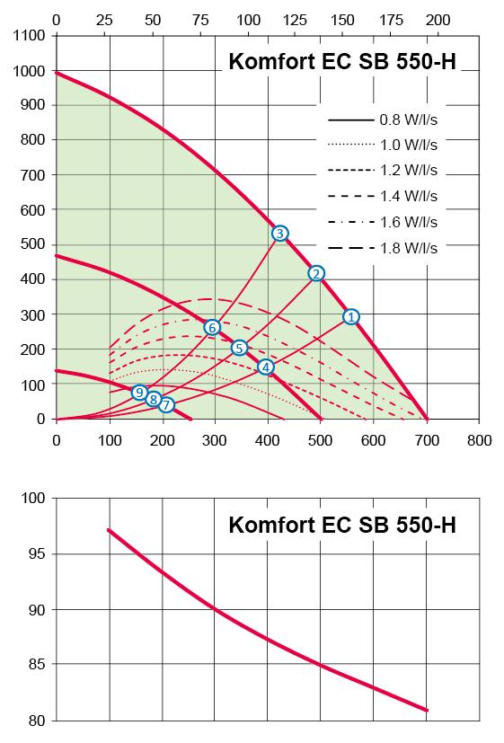 VUT_550_VB_EC_eng-01