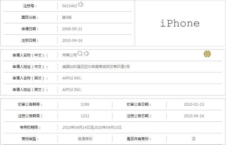 Iphone第9类商标注册信息