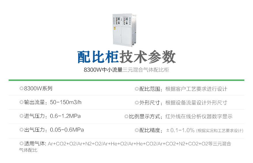8200LS立式双系统混合气体配比柜