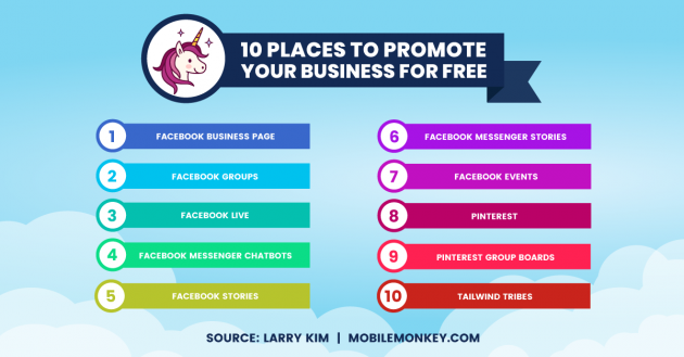 Places-to-Promote-Your-Business_55056-4