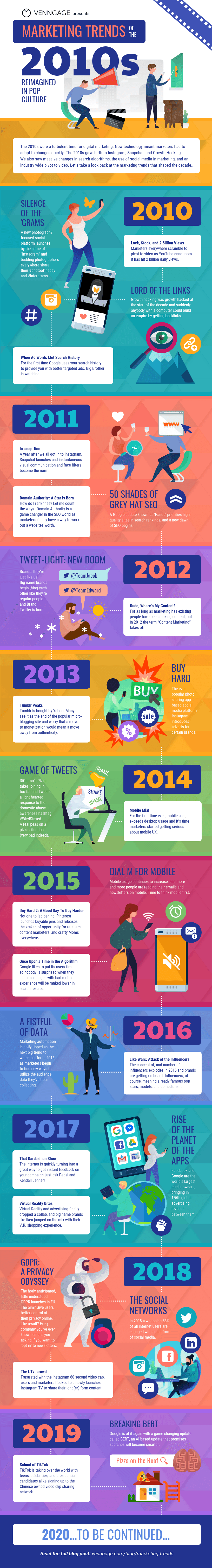 MarketingTrends_Infographic