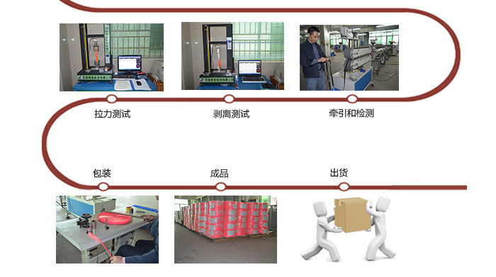 织带涂层, 涂层织带, 织带包胶, 过胶织带, 塑胶织带生产工艺.jpg