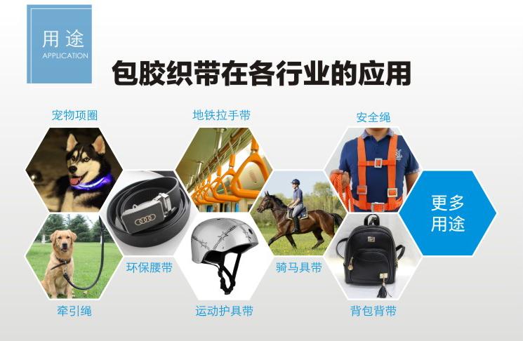 百强橡塑-过胶织带, 塑胶包织带, 塑胶织带-应用领域