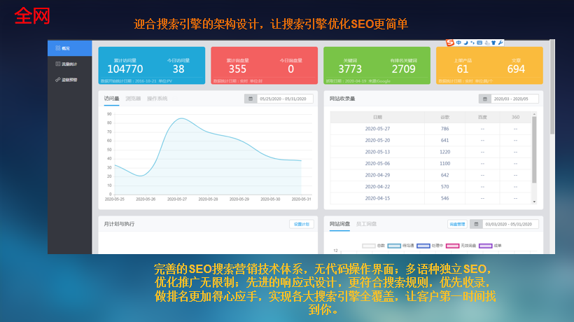 Sunac Cloud Marketing Platform
